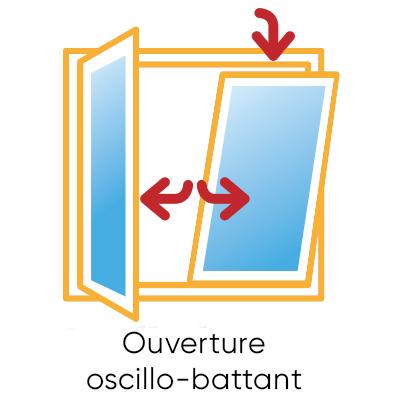 Fenêtre ouverture oscillo battant Sur Mesure Menuiserie